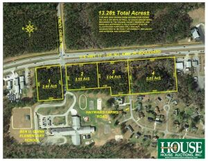 Prime Commercial Properties & Development Land in Eastern North Carolina Waterfront Community